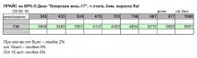 price_boyar viaz 17 steel ral_rozn-s